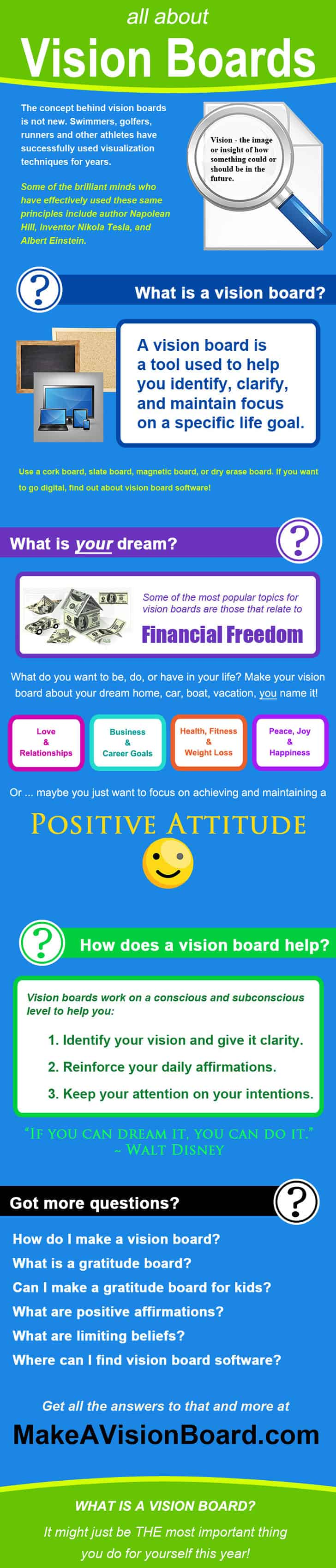 What is a Vision Board? Find Out! All About Vision Boards at https://www.makeavisionboard.com